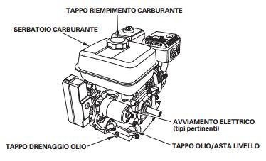 gx200_anteriore.jpg