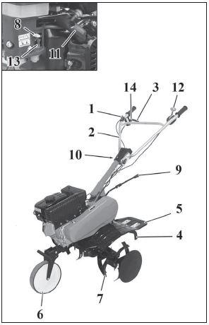 motozappa_oleomac_mh197rk_componenti.jpg